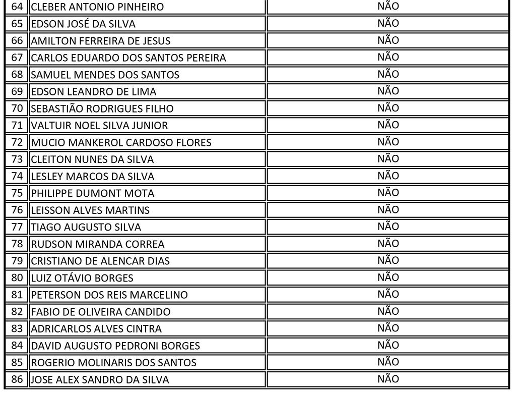 classificadosvig_004_lista